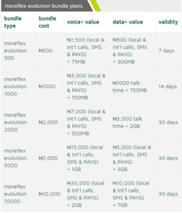 0mobile moreflex call and data tariffs