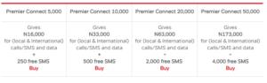 Airtel Premier Connect sms bonus