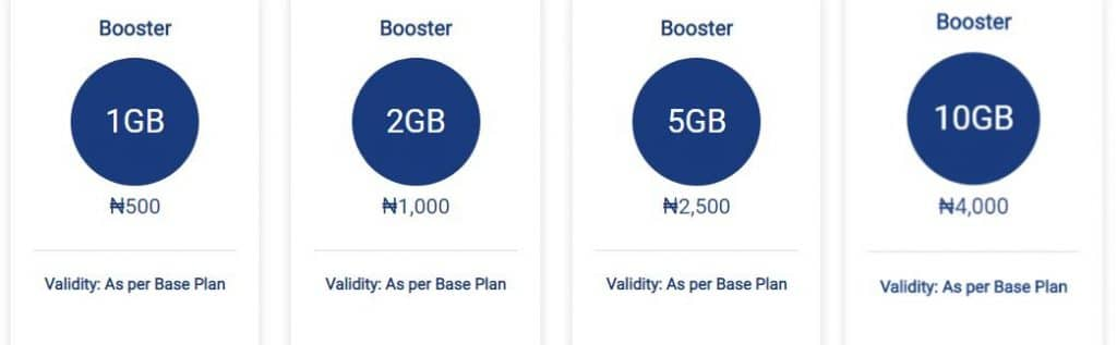 booster spectranet data plan