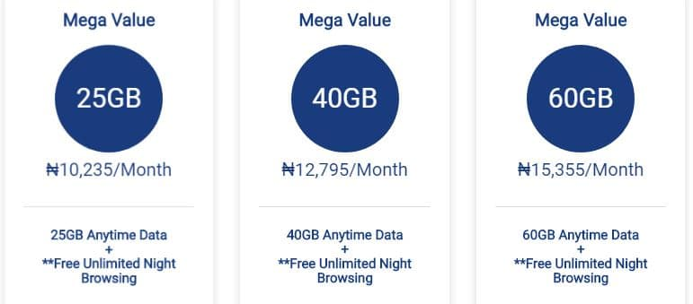 mega value spectranet data plans