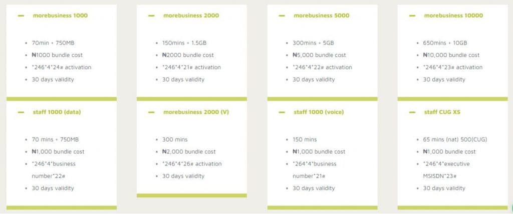 9mobile morebusiness 2.0